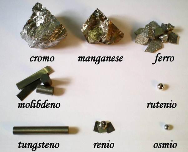 La lucentezza dei metalli - Tavola periodica dei metalli ...